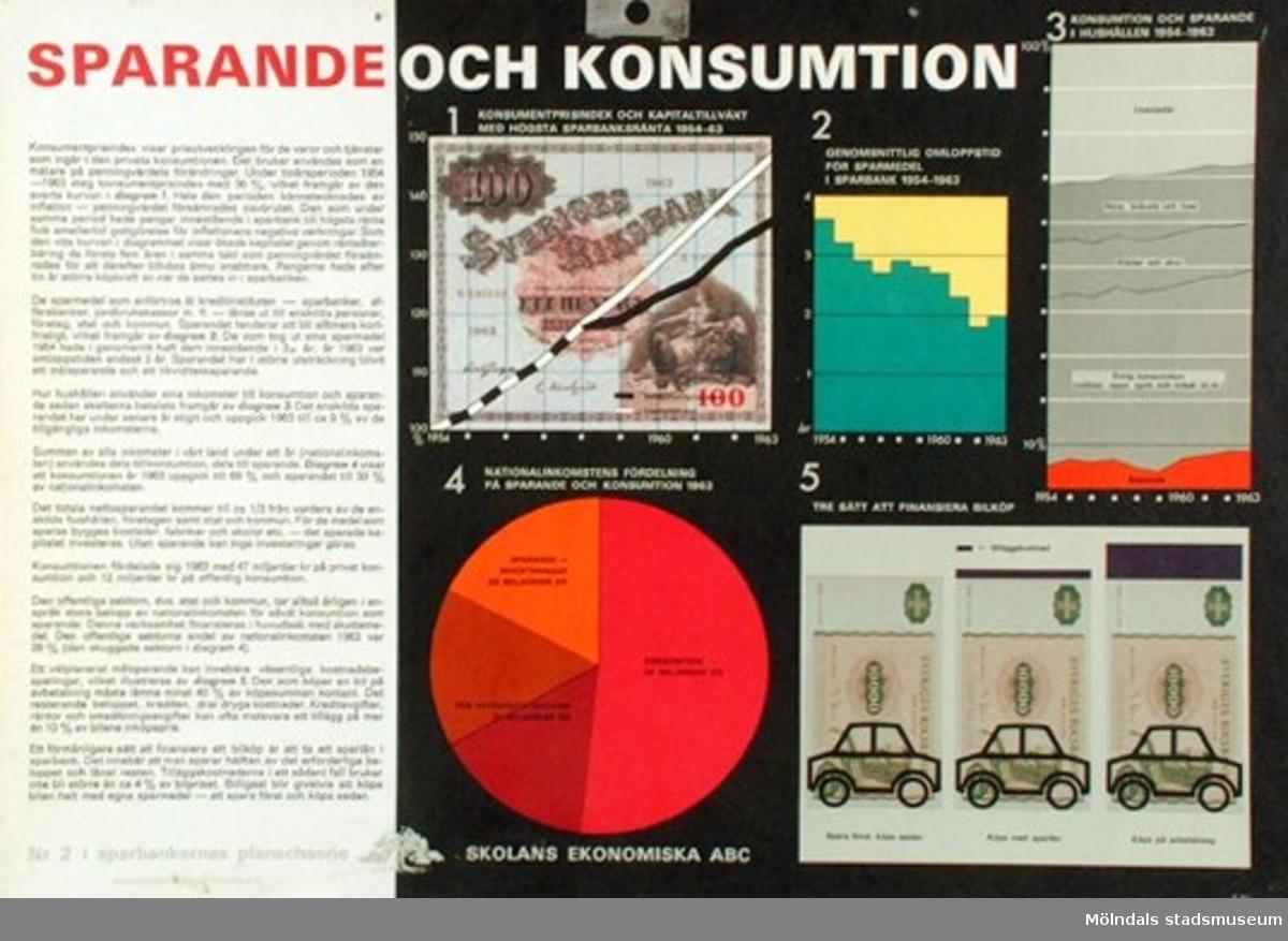 """""""Sparande och konsumtion""""."""