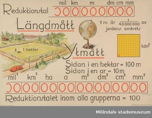 Matematik.Norstedts sorttavlor: Längdmått.Original H. Hagner.Esselte, Stockholm.