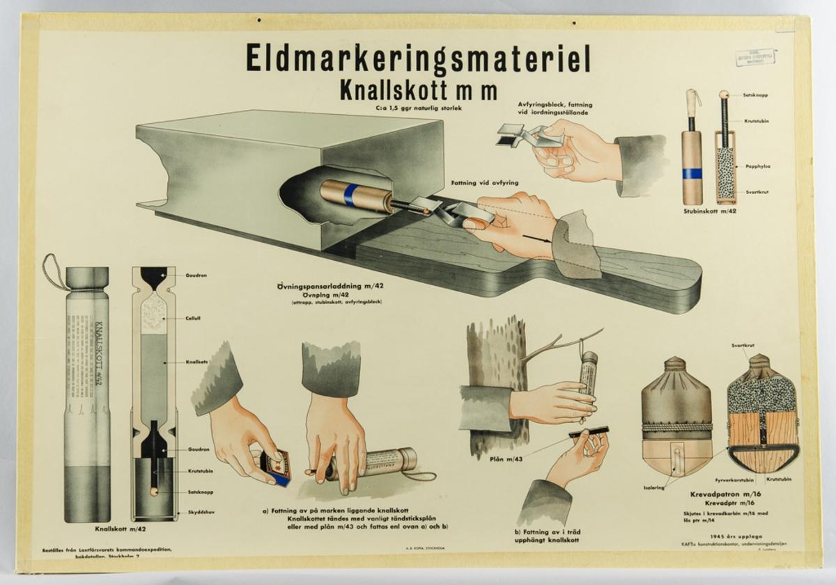 Plansch - Eldmarkeringsmateriel. Knallskott mm.