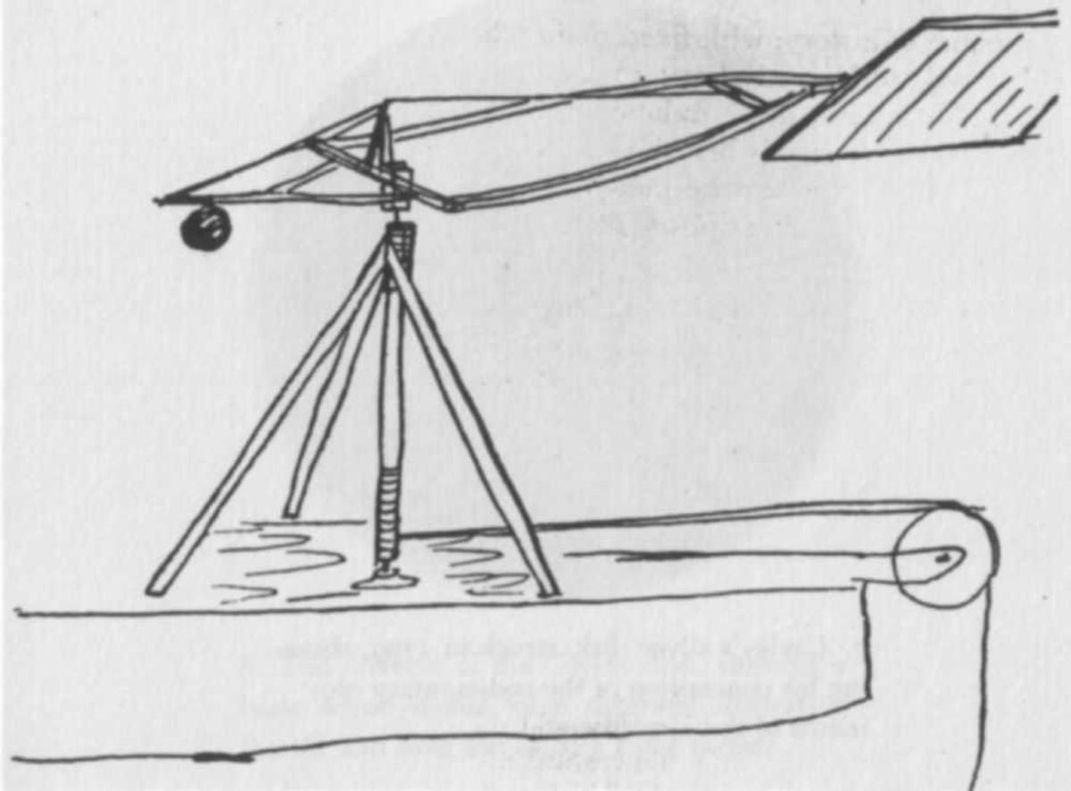 "Skisse av ""Aerodynamikk"""