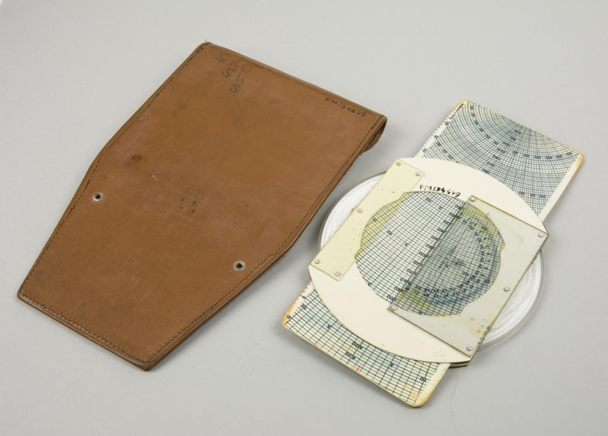 Navigeringsskiva i brunt läderfodral. Baksida inskrivet i fallande följd: SKO, SK, S