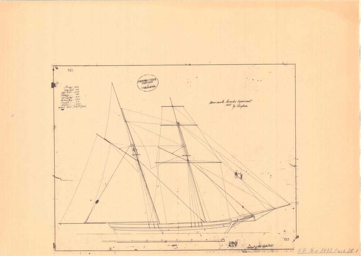 Ritning till skonerten Experiment, 1825. Tackelritning