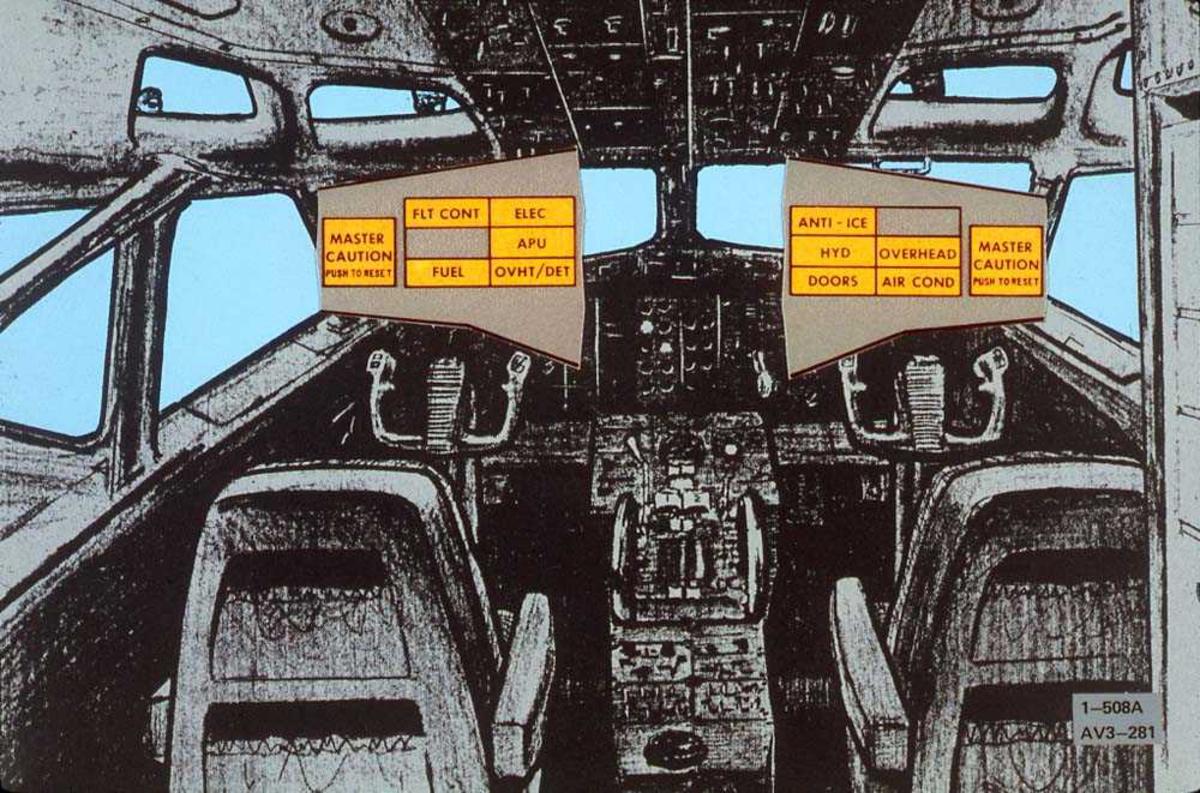 Tegning av cockpiten i en Boeing 737-200. Noen instrumentene er forstørret.