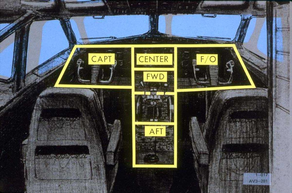 Tegning av cockpiten i en Boeing 737-200. Cockpiten er delt inn i forskjellige områder.