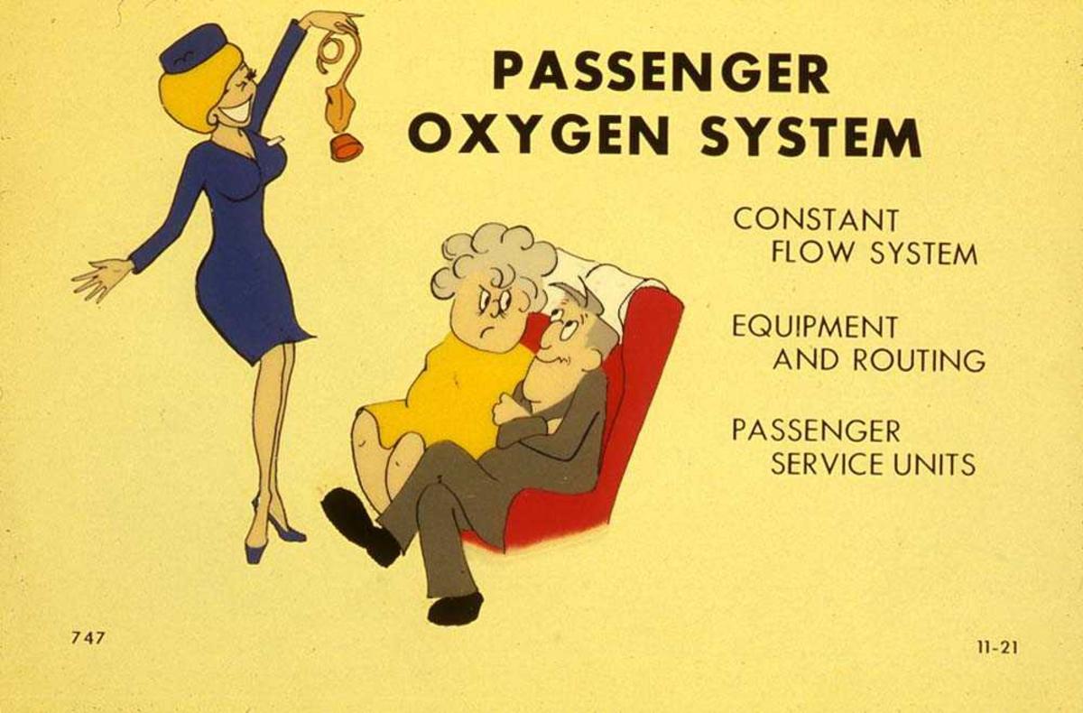 """Tegning av en flyvertinne som demonstrer om bruken av en oksygenmaske til to passasjerer. Teksten """"passenger oxygen system"""" står skrevet."""