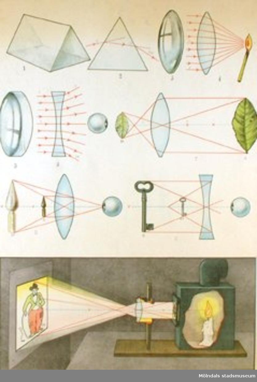 Fysik.Ljusets brytning.Antonio Vallardi Editore, Milano.