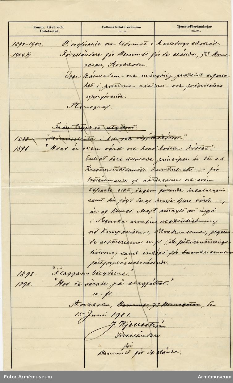 Grupp MV.  Tjänsteförteckning för kapten Jon Kjelleström vid 2:a Göta trängkårs reserv, daterad 15 juni 1901.