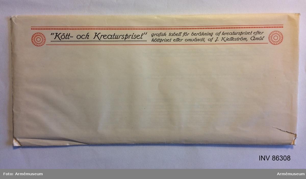 Grupp MV.  Grafisk tabell framtagen av Jon Kjelleström för beräkning av Kött- o. kreaturspriset, i kuvert utan text.