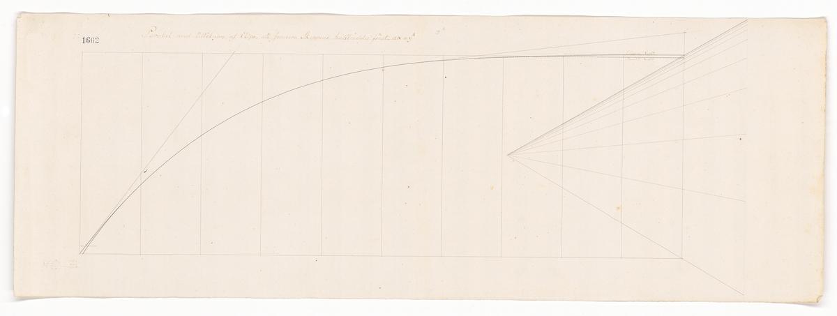 parabol med tillökning af elips att formera skeppens halfbredder förut.