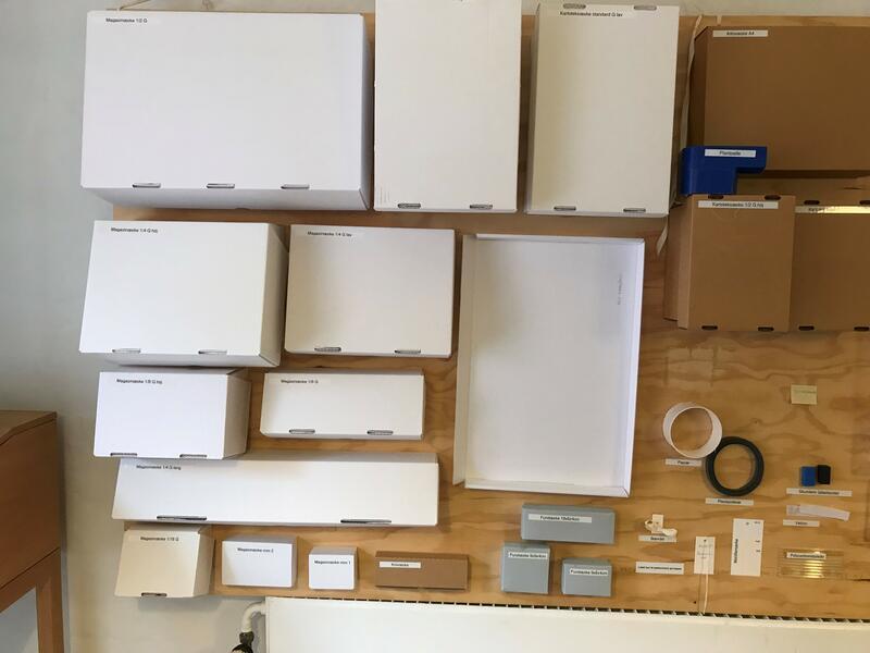 Standardisert pakkeutstyr (Foto/Photo)