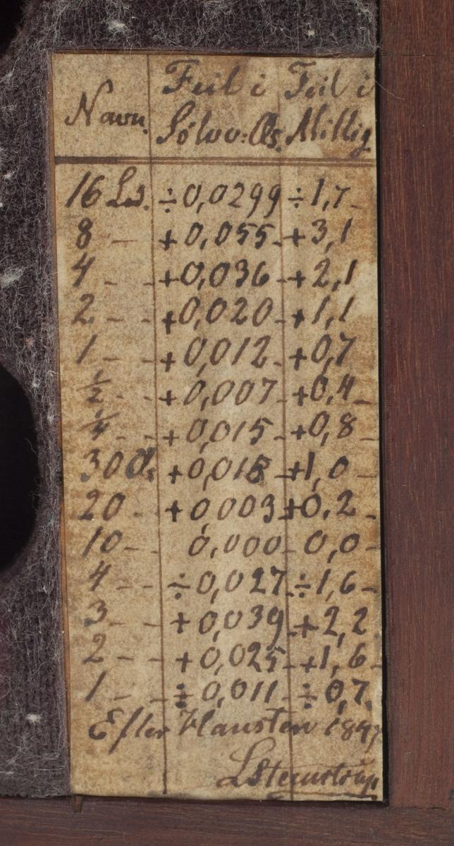 """I hvert lodd er det stemplet vekten, riksvåpenet, """"NSV"""" & """"DT"""" (?)"""